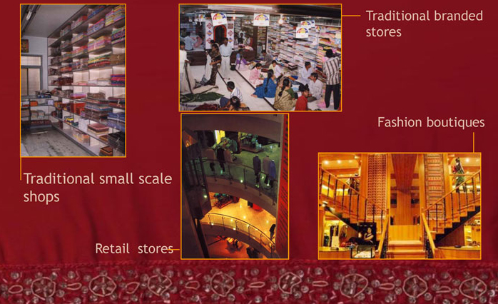 D'source Introduction   Display System for Sarees   D'Source Digital