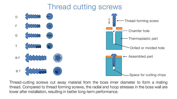 how to remove threaded screw add material