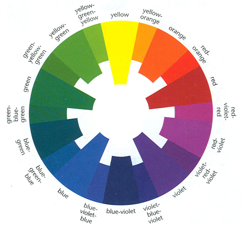 Colour Theory Interior Design colour description and colour theories | d'source digital online