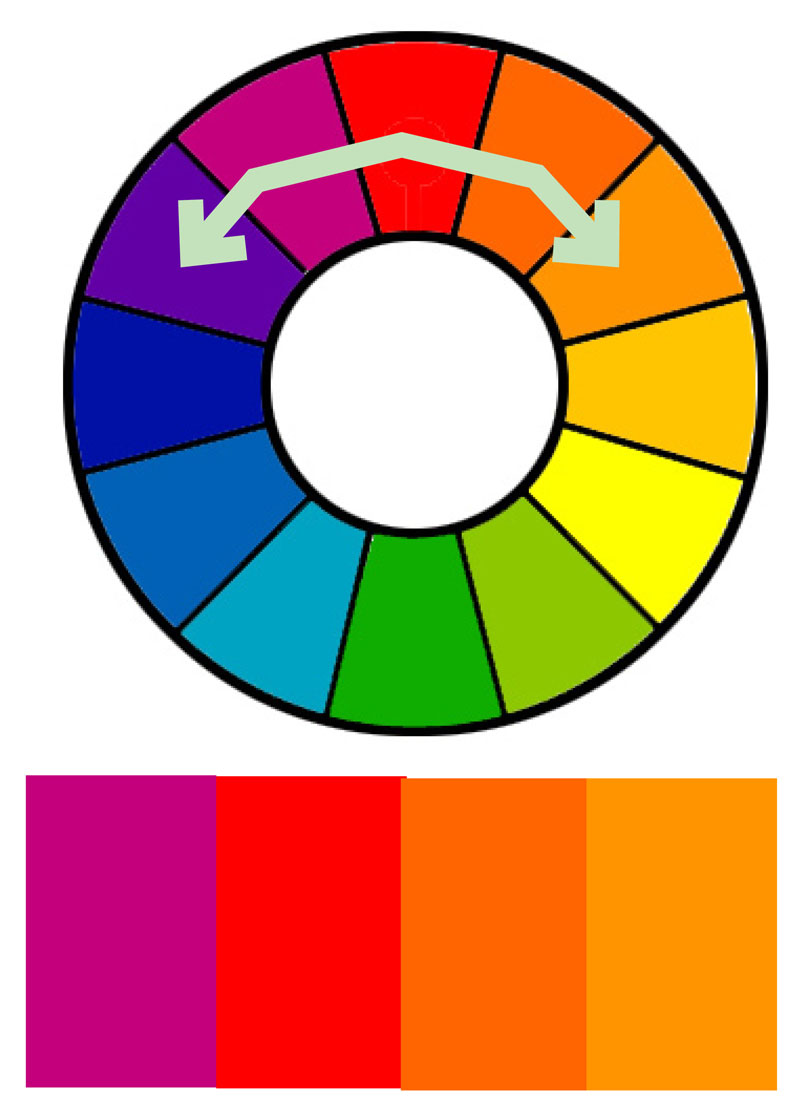 Analogous Color Schemes Use Colors That Are Next To Each Other On The Wheel They Usually Match Well And Create Harmonious Effect