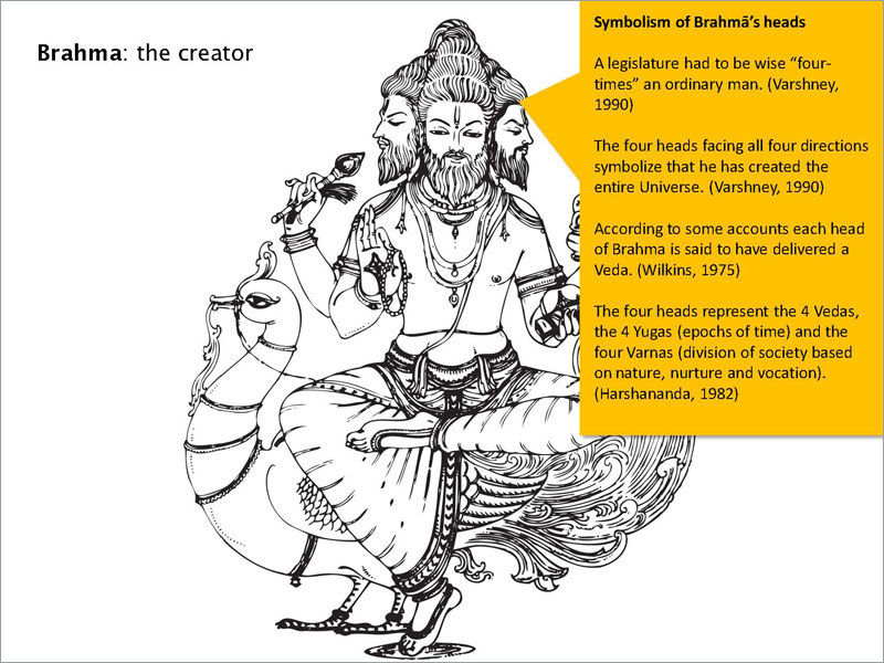 Dsource Design Gallery On Iconography In Hinduism Brahma