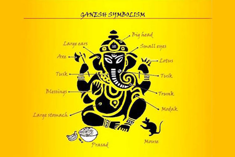 Dsource Ganesha Symbology Ganesha Dsource Digital Online