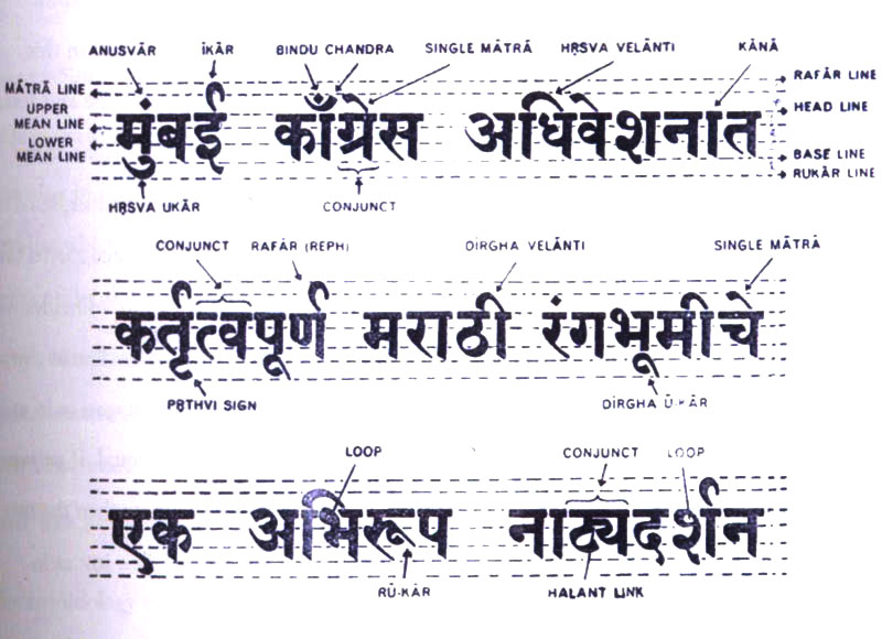 D'source Anatomy of Letters | History of Devanagari Letterforms | D