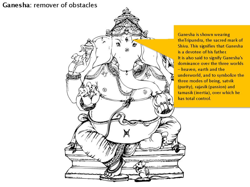 Dsource Ganesha Iconography In Hinduism Dsource Digital Online