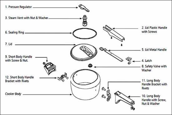 D U0026 39 Source Pressure Cooker