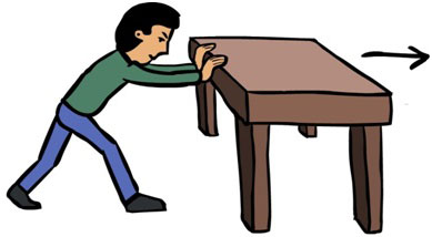 the science of pushing an object Part a common misconceptions about force and motion:  an object stops because of the lack of action to keep the object going the national science digital library website  students recognize the concept of pushing an object to start a movement many real.