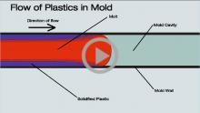 Animation Plastics Flow in Mold